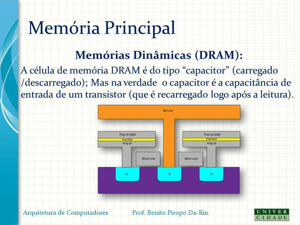 Memórias Dinâmicas (DRAM):