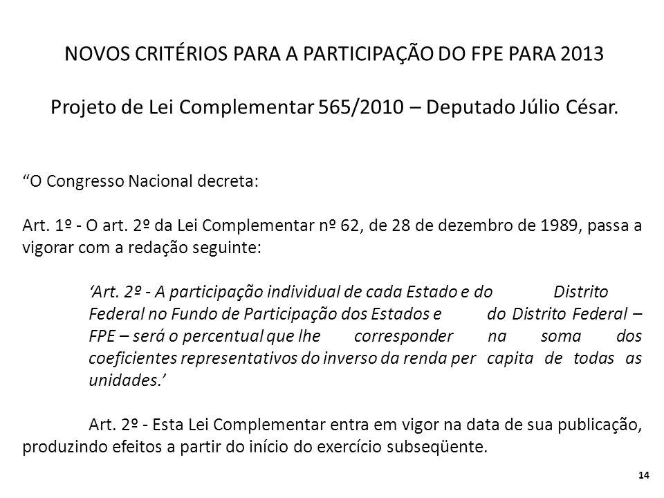 NOVOS CRITÉRIOS PARA A PARTICIPAÇÃO DO FPE PARA 2013