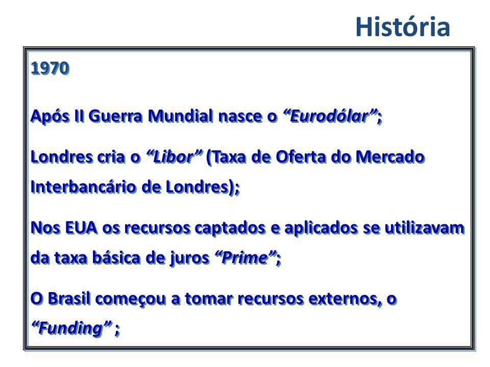 História 1970 Após II Guerra Mundial nasce o Eurodólar ;
