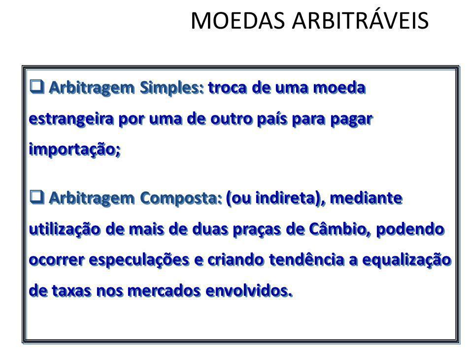 MOEDAS ARBITRÁVEIS Arbitragem Simples: troca de uma moeda estrangeira por uma de outro país para pagar importação;