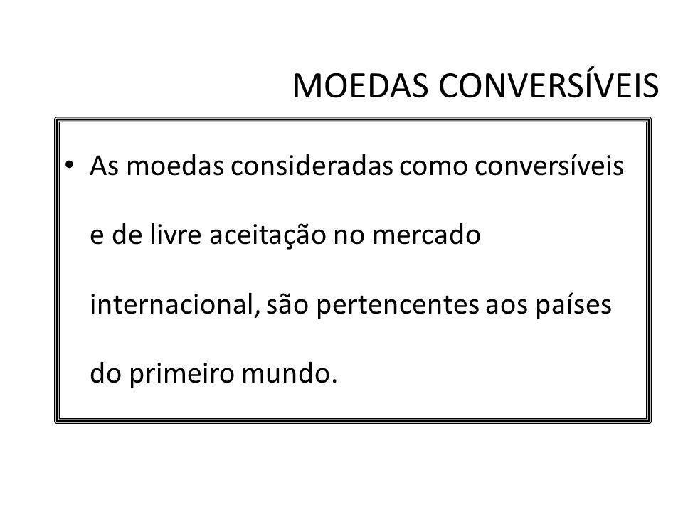 MOEDAS CONVERSÍVEIS