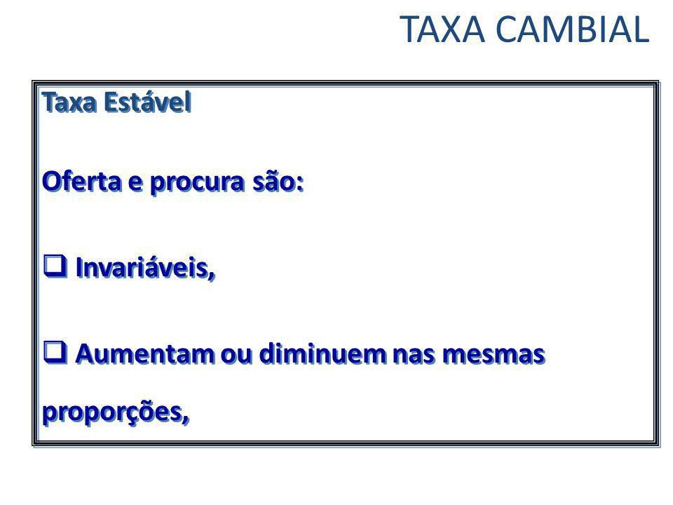 TAXA CAMBIAL Taxa Estável Oferta e procura são: Invariáveis,