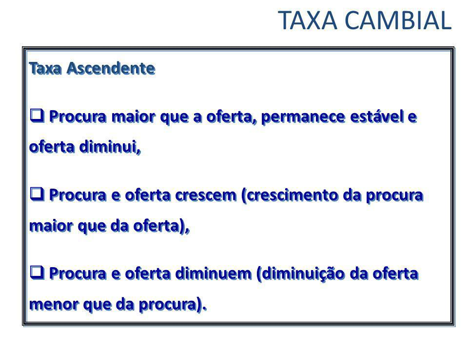 TAXA CAMBIAL Taxa Ascendente