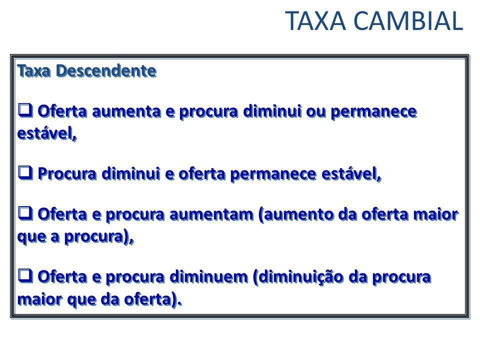 TAXA CAMBIAL Taxa Descendente