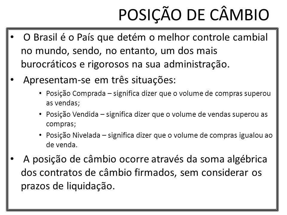 POSIÇÃO DE CÂMBIO