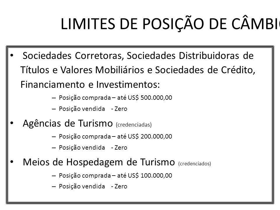 LIMITES DE POSIÇÃO DE CÂMBIO