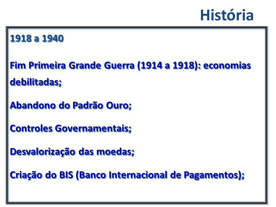 História 1918 a 1940. Fim Primeira Grande Guerra (1914 a 1918): economias debilitadas; Abandono do Padrão Ouro;
