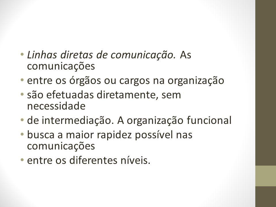 Linhas diretas de comunicação. As comunicações