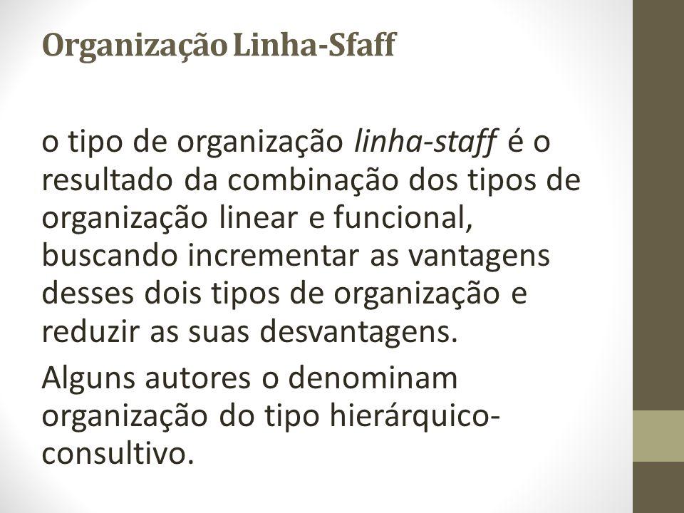 Organização Linha-Sfaff