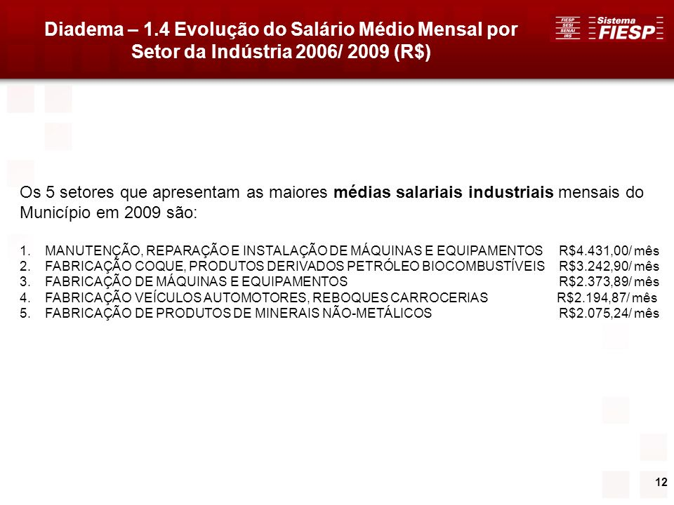 Diadema – 1.4 Evolução do Salário Médio Mensal por Setor da Indústria 2006/ 2009 (R$)