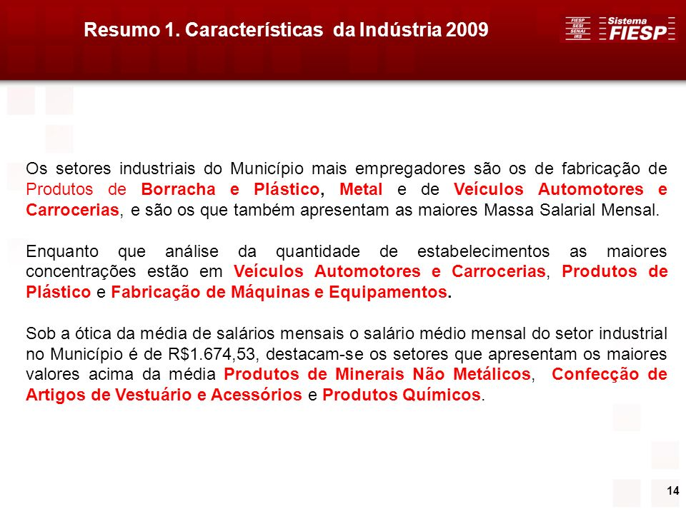 Resumo 1. Características da Indústria 2009