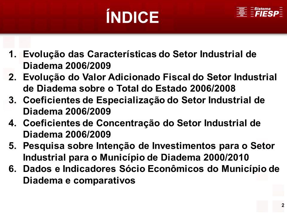 ÍNDICE Evolução das Características do Setor Industrial de Diadema 2006/2009.