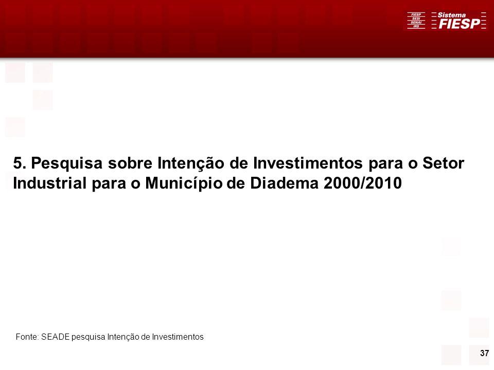 5. Pesquisa sobre Intenção de Investimentos para o Setor Industrial para o Município de Diadema 2000/2010