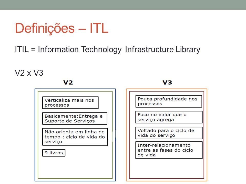 Definições – ITL ITIL = Information Technology Infrastructure Library V2 x V3
