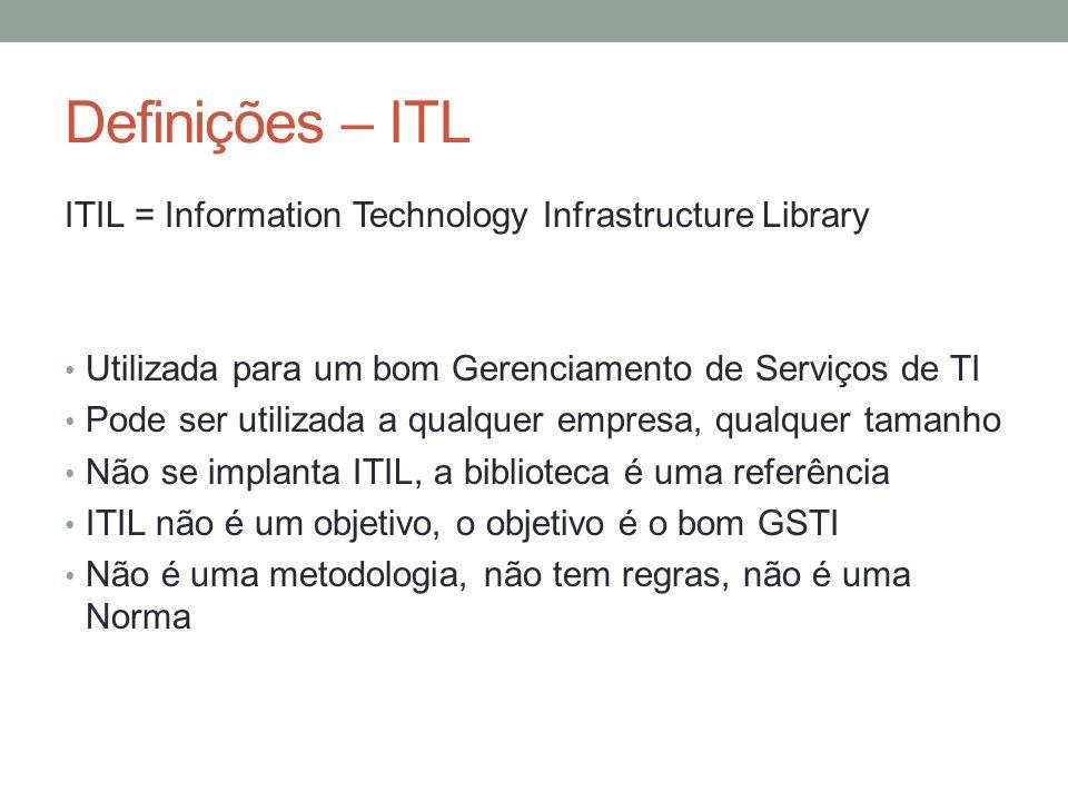 Definições – ITL ITIL = Information Technology Infrastructure Library