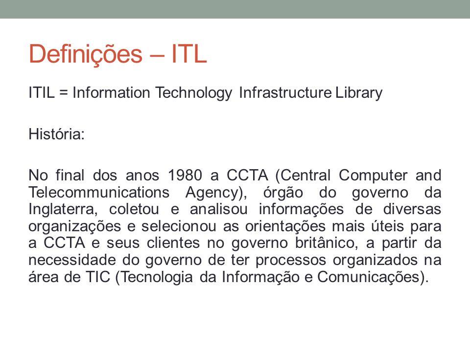 Definições – ITL