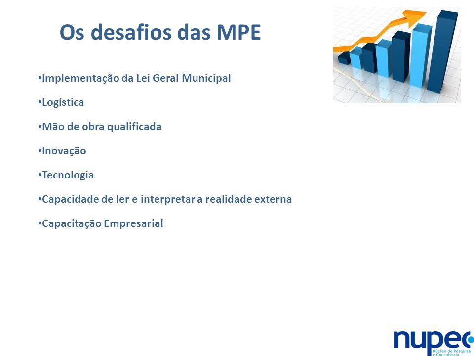 Os desafios das MPE Implementação da Lei Geral Municipal Logística