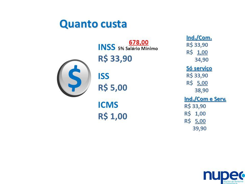 $ Quanto custa INSS 5% Salário Mínimo R$ 33,90 ISS R$ 5,00 ICMS