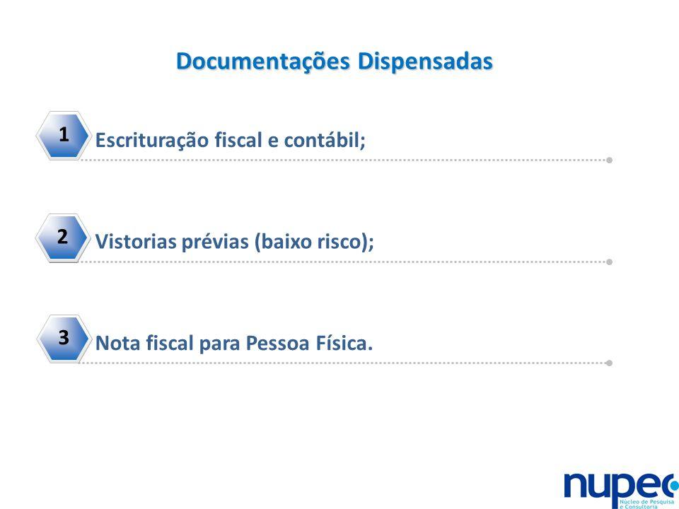 Documentações Dispensadas