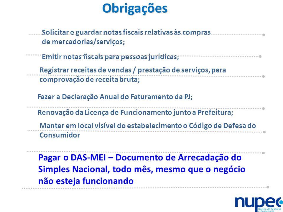 Obrigações Solicitar e guardar notas fiscais relativas às compras. de mercadorias/serviços; 2. Emitir notas fiscais para pessoas jurídicas;