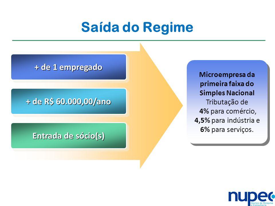 Saída do Regime + de 1 empregado + de R$ 60.000,00/ano