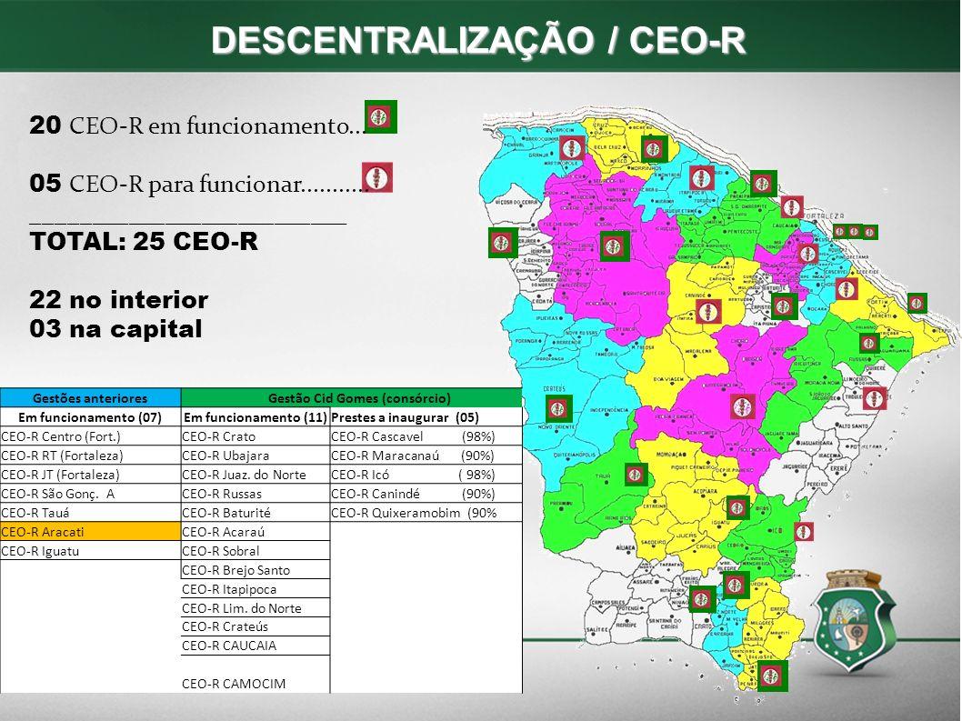 DESCENTRALIZAÇÃO / CEO-R Gestão Cid Gomes (consórcio)