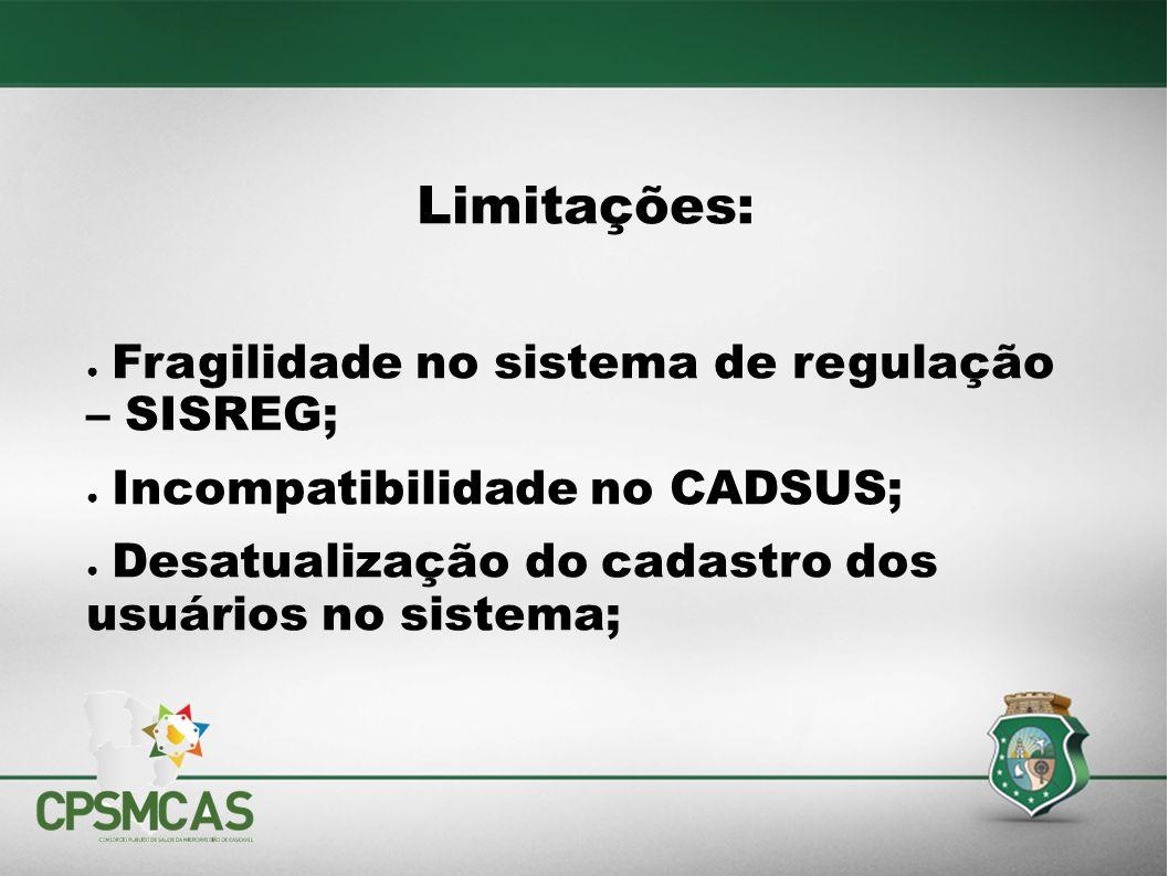 Limitações: Fragilidade no sistema de regulação – SISREG;