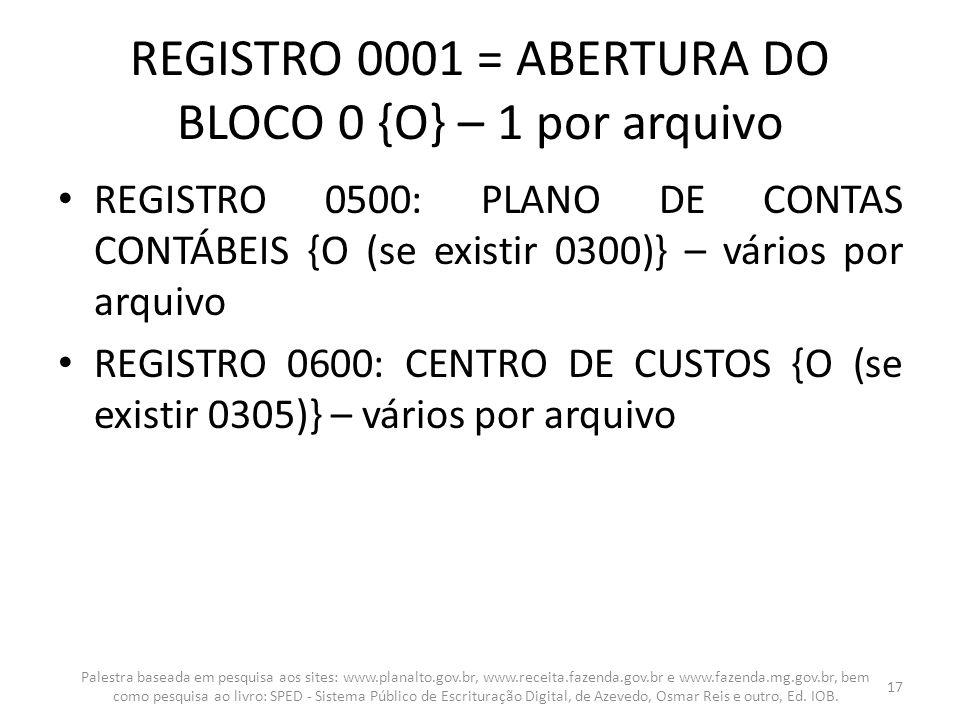 REGISTRO 0001 = ABERTURA DO BLOCO 0 {O} – 1 por arquivo
