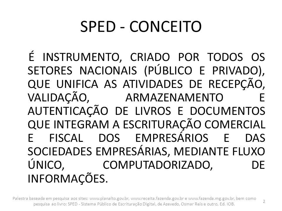 SPED - CONCEITO