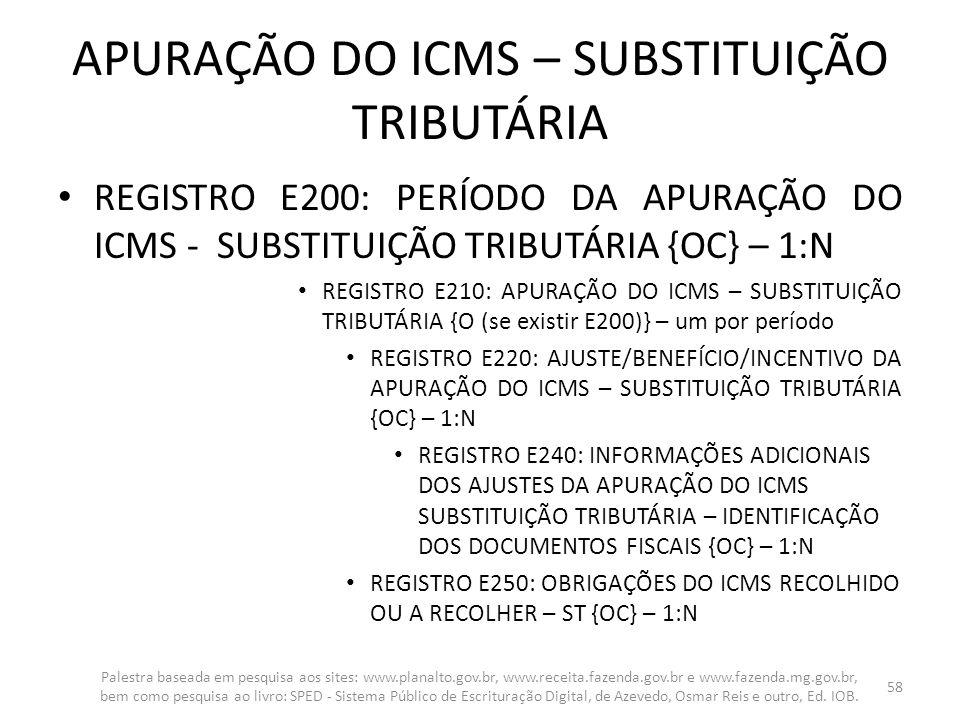 APURAÇÃO DO ICMS – SUBSTITUIÇÃO TRIBUTÁRIA
