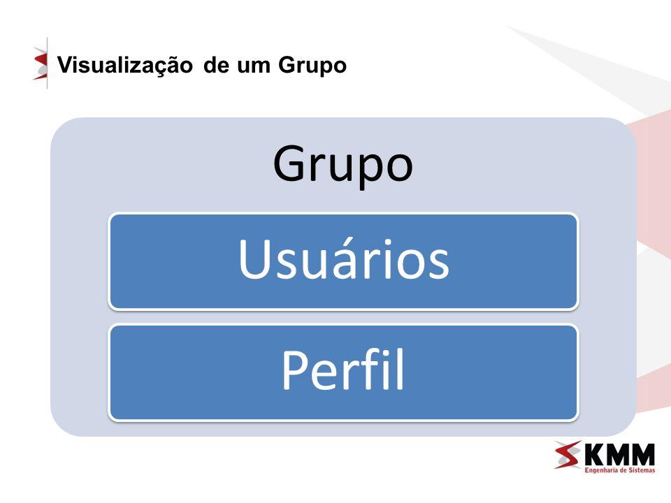 Visualização de um Grupo
