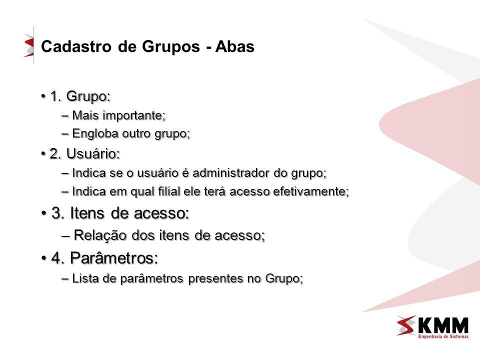 Cadastro de Grupos - Abas