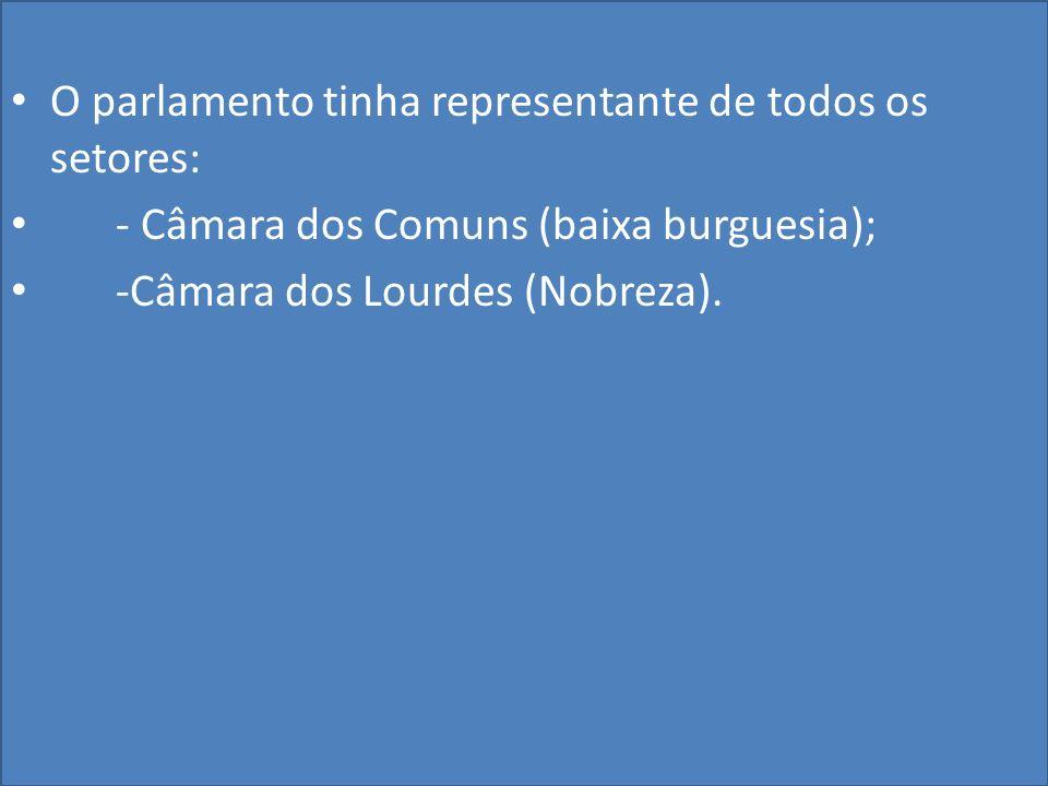 O parlamento tinha representante de todos os setores: