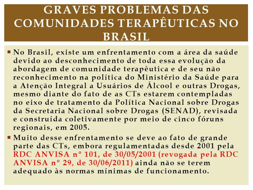 Graves problemas das Comunidades terapêuticas no brasil