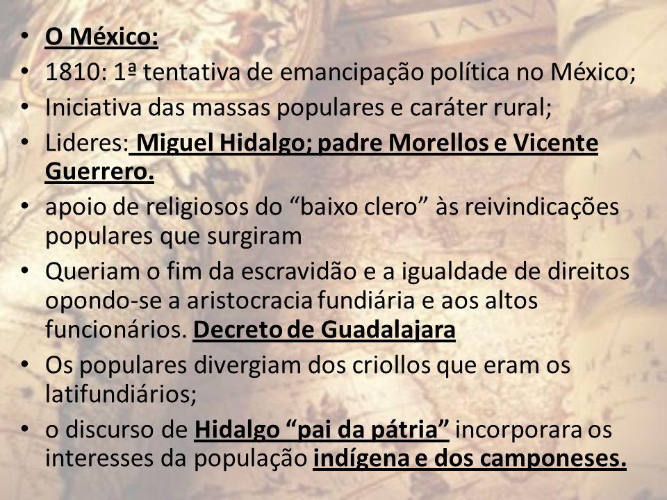O México: 1810: 1ª tentativa de emancipação política no México; Iniciativa das massas populares e caráter rural;