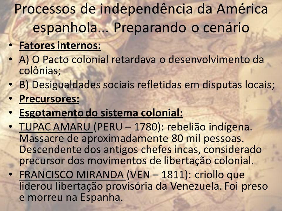 Processos de independência da América espanhola... Preparando o cenário