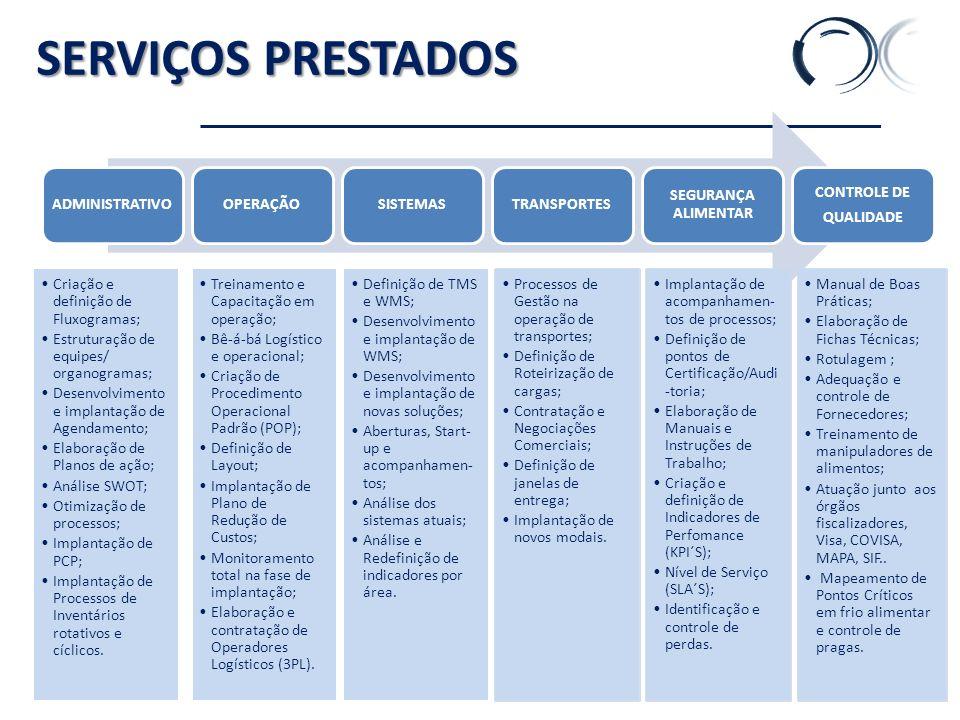 K' SERVIÇOS PRESTADOS ADMINISTRATIVO OPERAÇÃO SISTEMAS TRANSPORTES