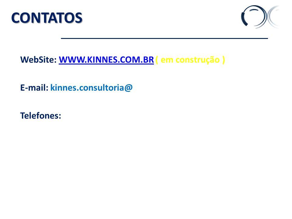 K' CONTATOS WebSite: WWW.KINNES.COM.BR ( em construção )