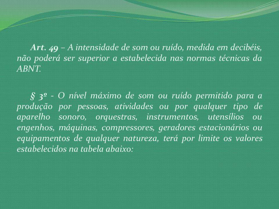 Art. 49 – A intensidade de som ou ruído, medida em decibéis, não poderá ser superior a estabelecida nas normas técnicas da ABNT.