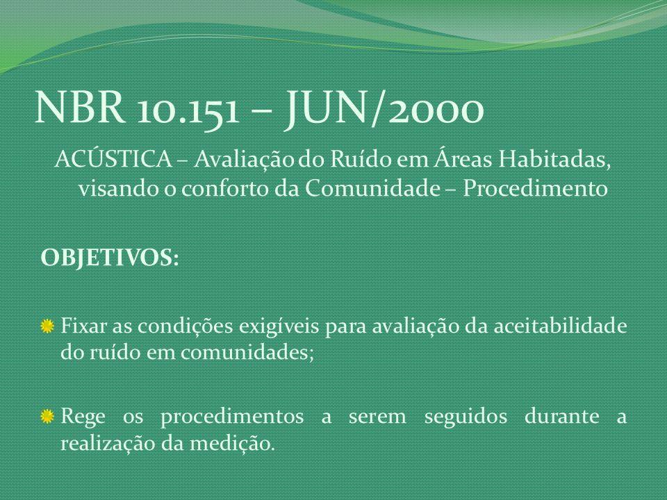 NBR 10.151 – JUN/2000 ACÚSTICA – Avaliação do Ruído em Áreas Habitadas, visando o conforto da Comunidade – Procedimento.