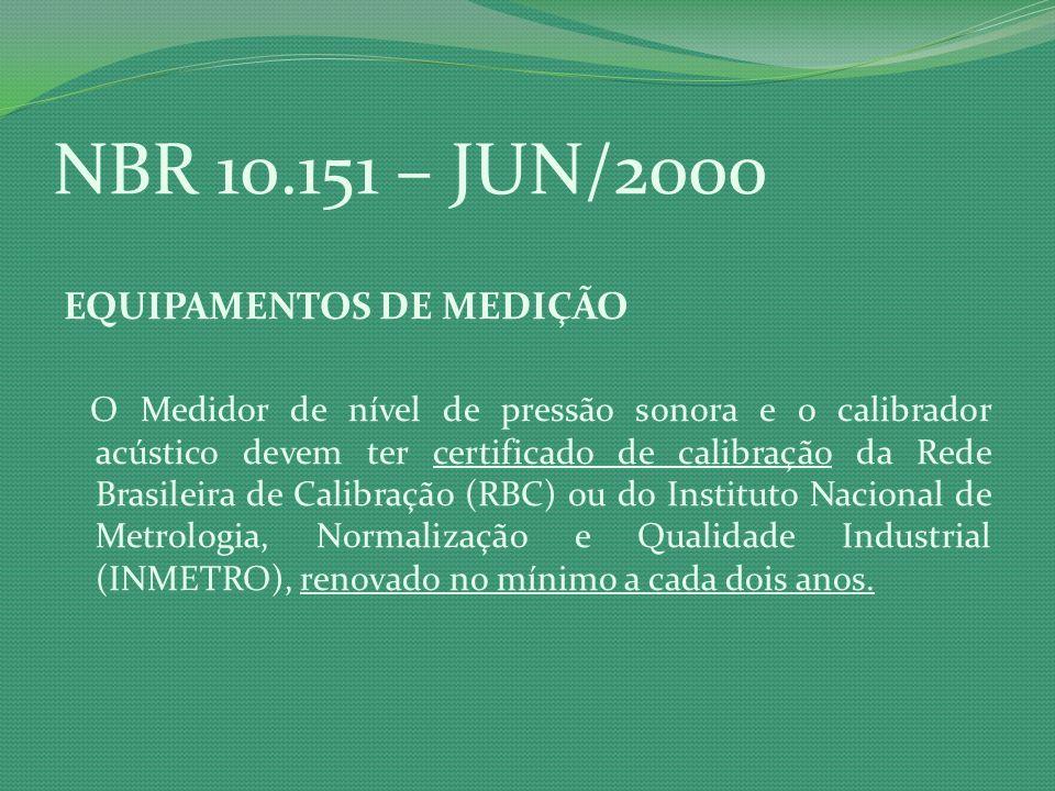 NBR 10.151 – JUN/2000 EQUIPAMENTOS DE MEDIÇÃO