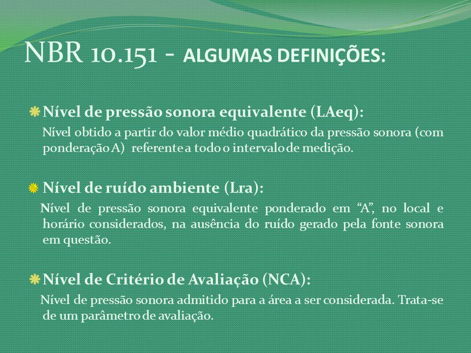 NBR 10.151 - ALGUMAS DEFINIÇÕES: