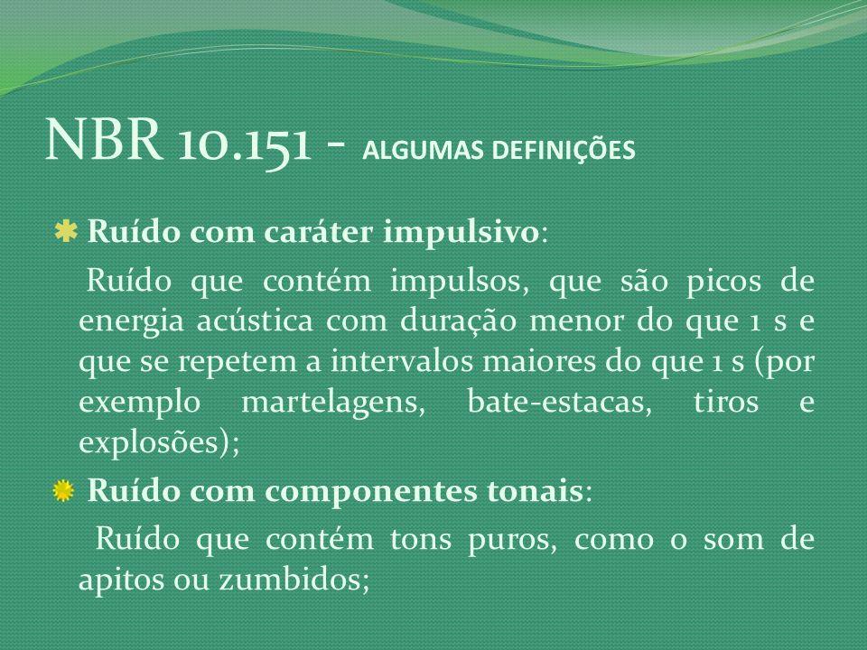 NBR 10.151 - ALGUMAS DEFINIÇÕES