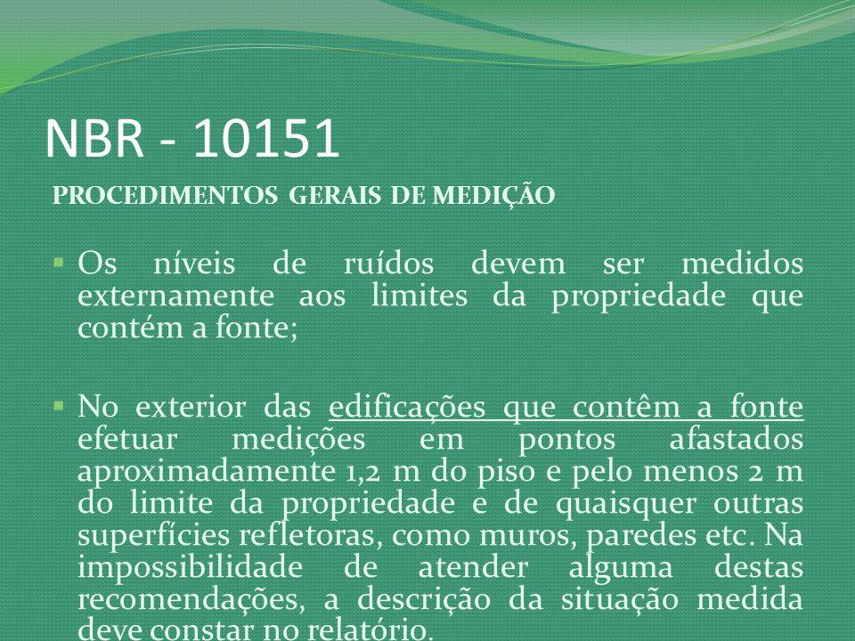 NBR - 10151 PROCEDIMENTOS GERAIS DE MEDIÇÃO. Os níveis de ruídos devem ser medidos externamente aos limites da propriedade que contém a fonte;