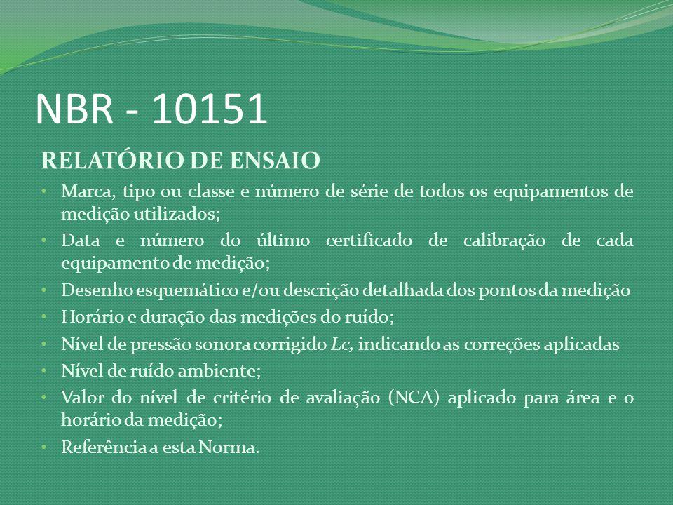 NBR - 10151 RELATÓRIO DE ENSAIO