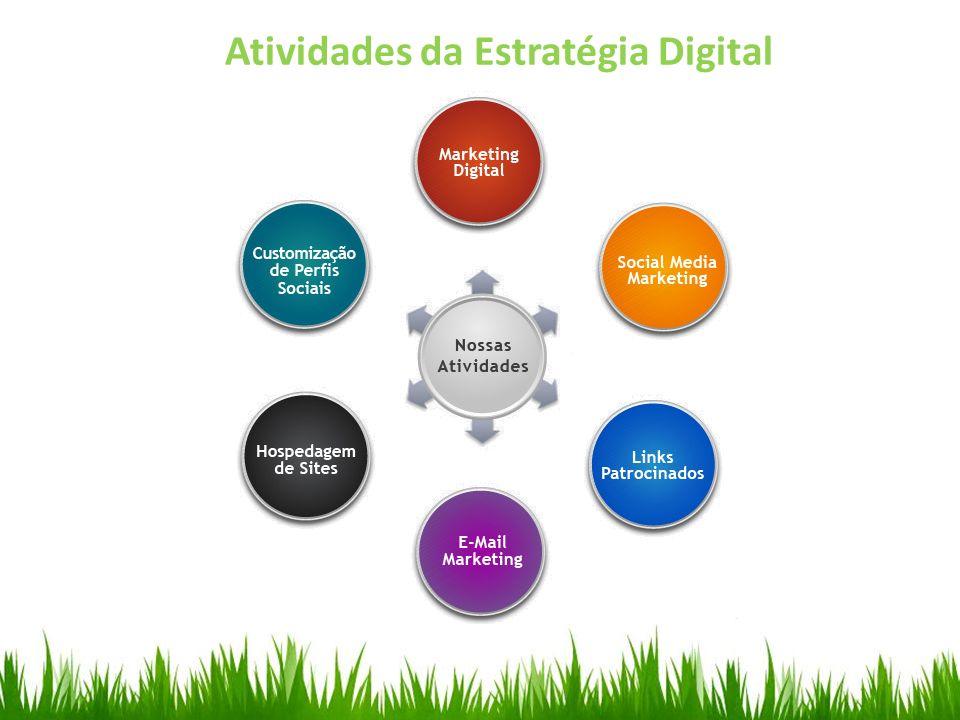 Atividades da Estratégia Digital
