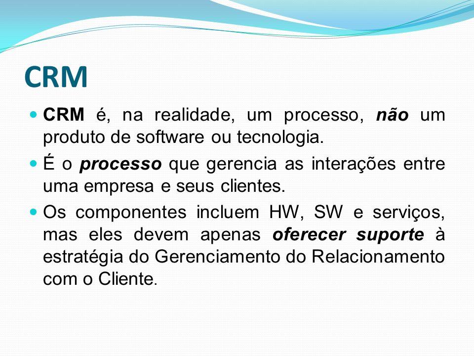 CRM CRM é, na realidade, um processo, não um produto de software ou tecnologia.