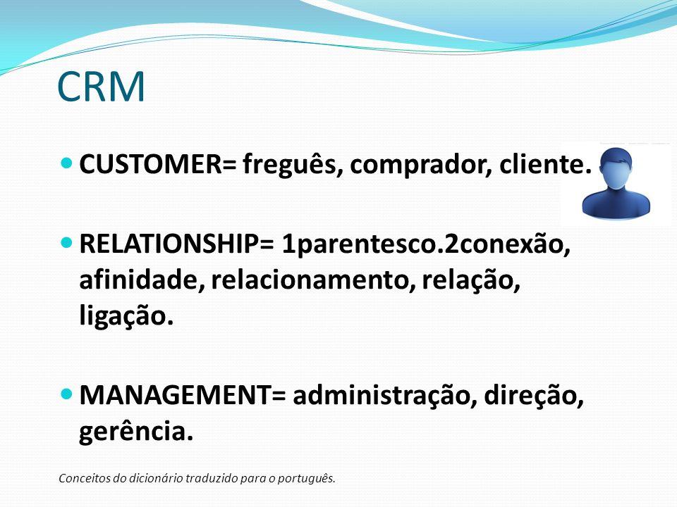 CRM CUSTOMER= freguês, comprador, cliente.