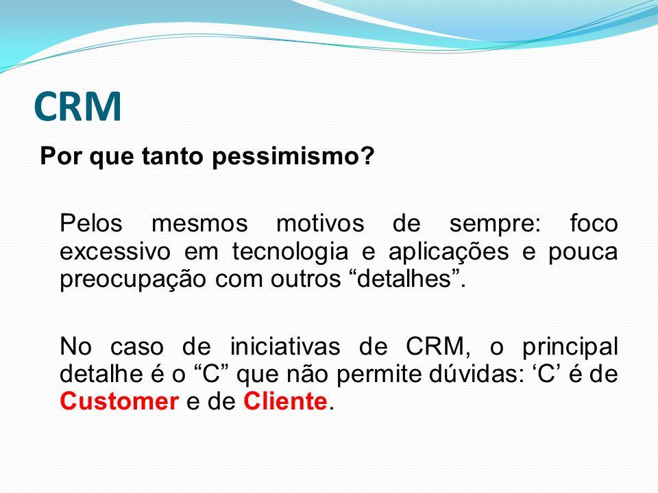CRM Por que tanto pessimismo