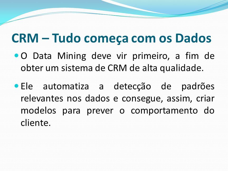 CRM – Tudo começa com os Dados